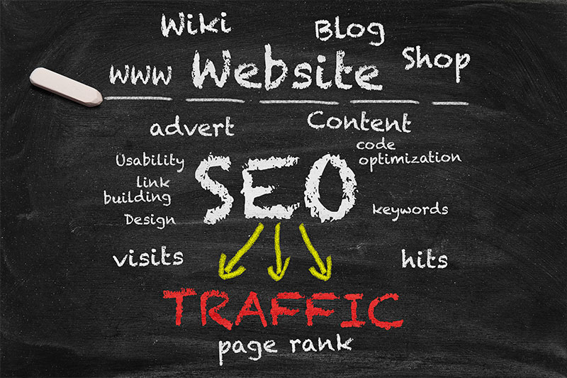 Digital Marketing: 15 Keys to SEO
